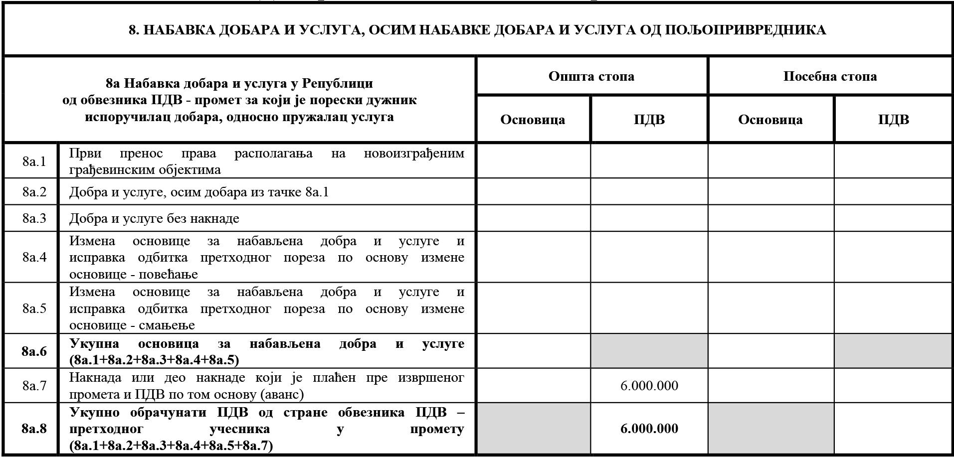 uputstvo PU obrazac POPDV primer 93 - 2