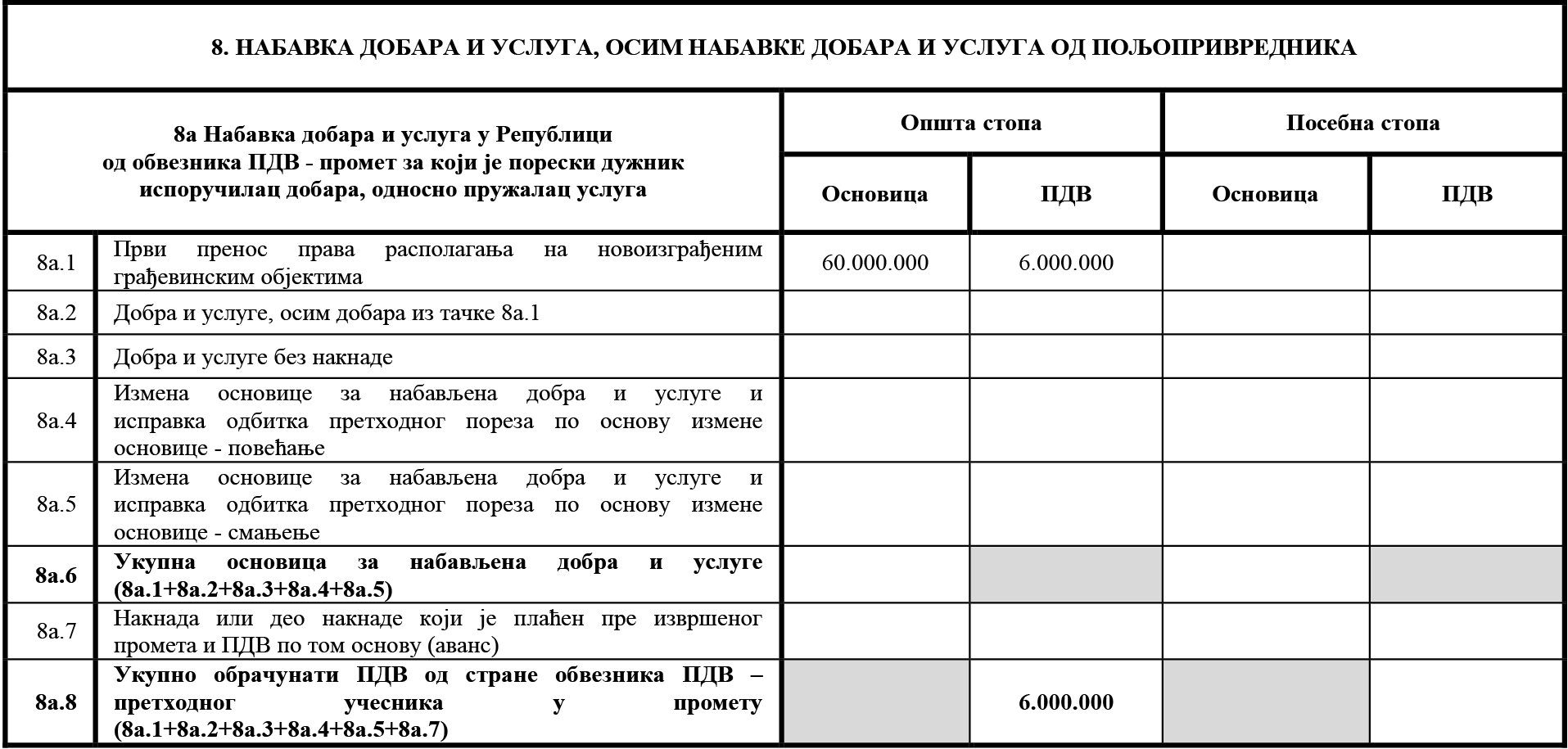uputstvo PU obrazac POPDV primer 93 - 3