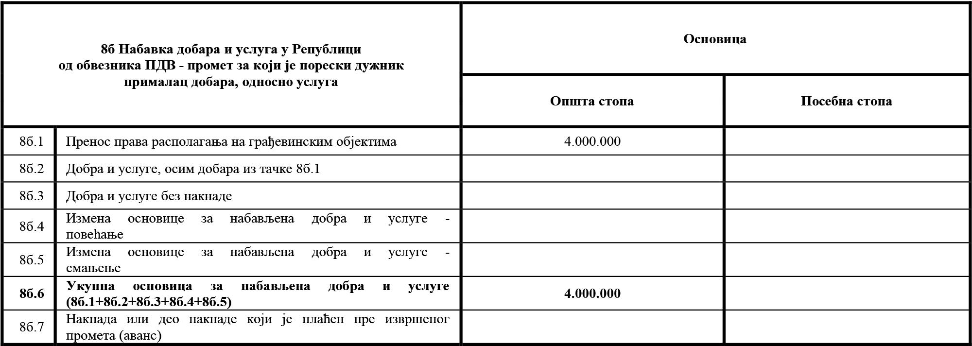 uputstvo PU obrazac POPDV primer 95
