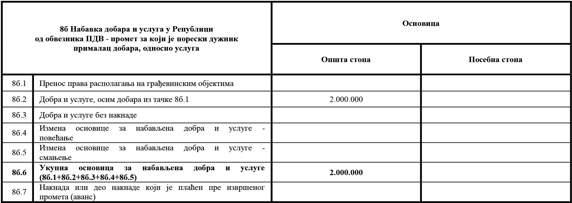 uputstvo PU obrazac POPDV primer 96