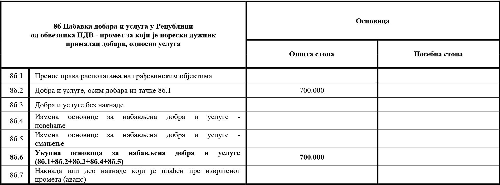 uputstvo PU obrazac POPDV primer 97