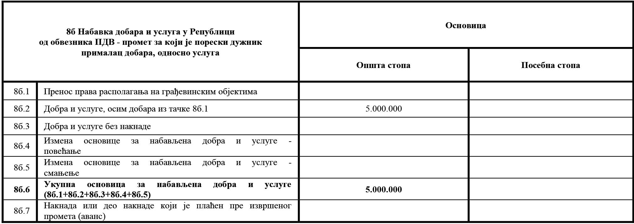 uputstvo PU obrazac POPDV primer 98