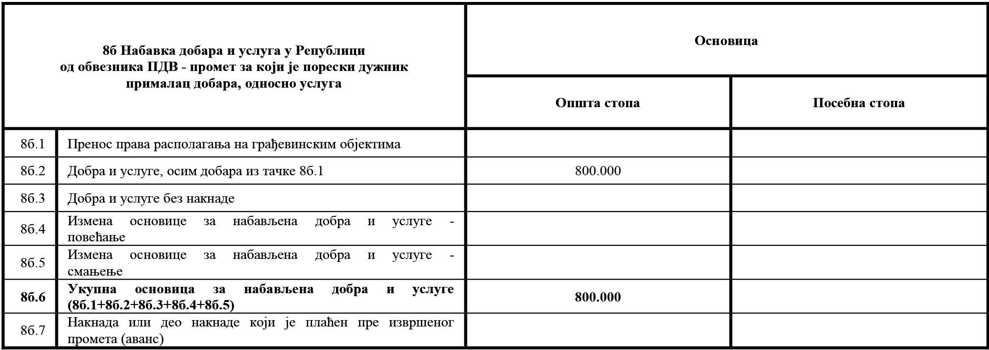 uputstvo PU obrazac POPDV primer 99