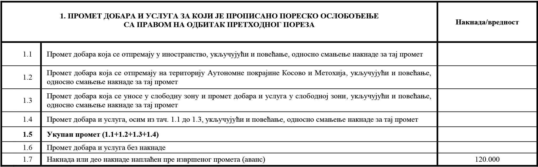 uputstvo PU obrazac POPDV II primer 26