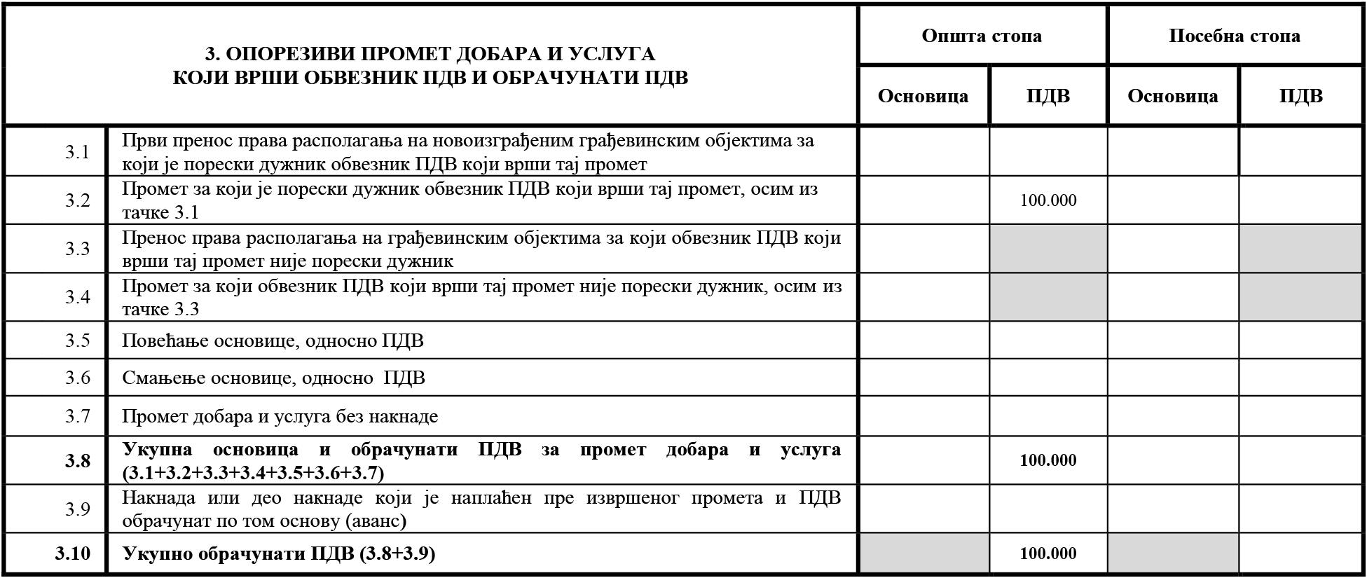 uputstvo PU obrazac POPDV II primer 51