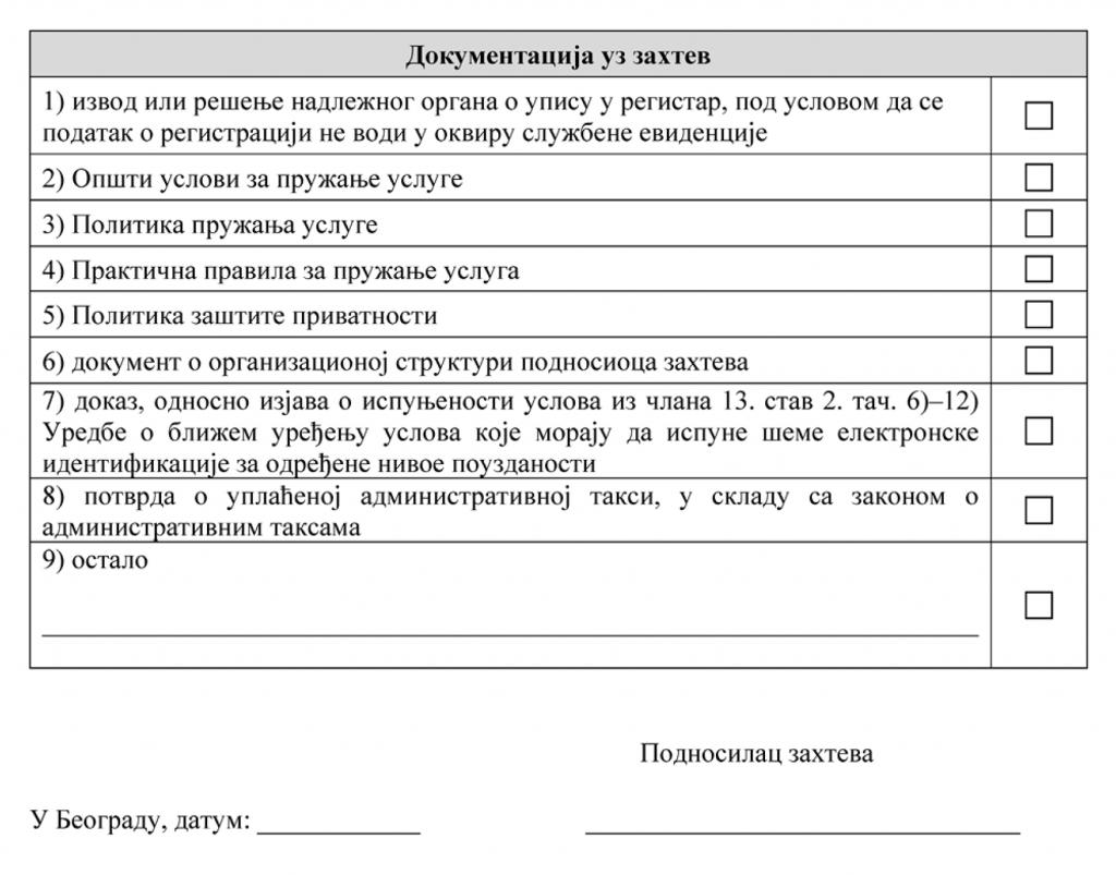 Pravilnik o registru pruzalaca usluga elektronske identifikacije i sema elektronske identifikacije - obrazac 1 - 3