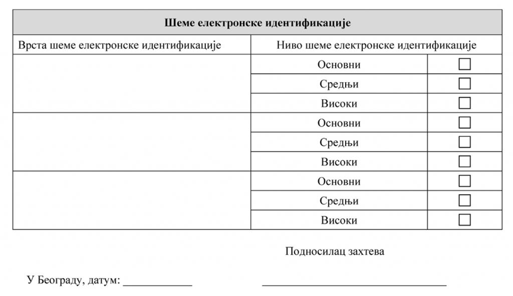 Pravilnik o registru pruzalaca usluga elektronske identifikacije i sema elektronske identifikacije - obrazac 2 - 3